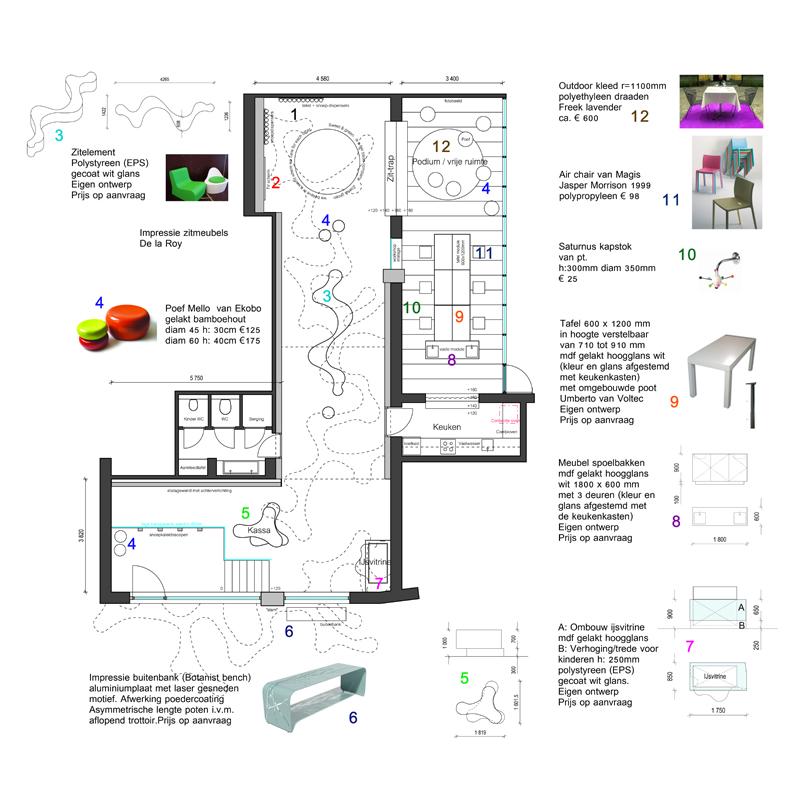 Winkelinterieur_ontwerp_meubelplan_venlo